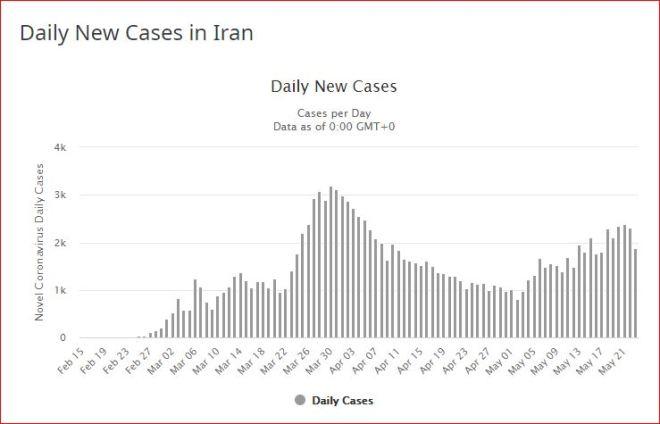 iran new cases 23 5 2020
