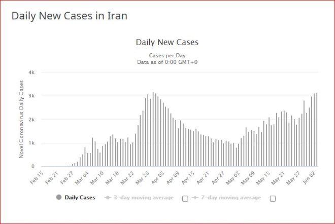 iran 4 6 2020