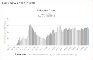 iran new case 8 8 20