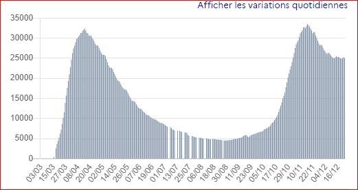 hospit france 22 152