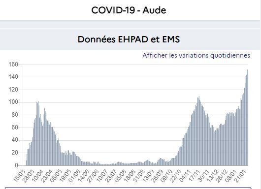 hospit Aude 25 1 21