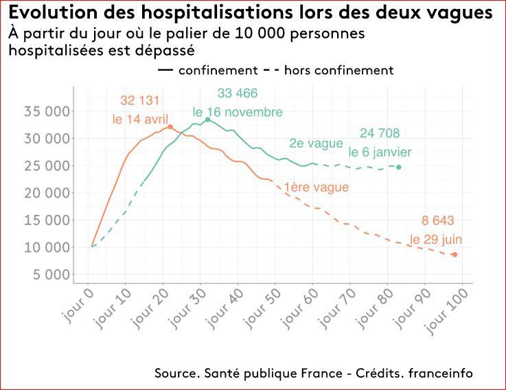 hospit France 9 1 21