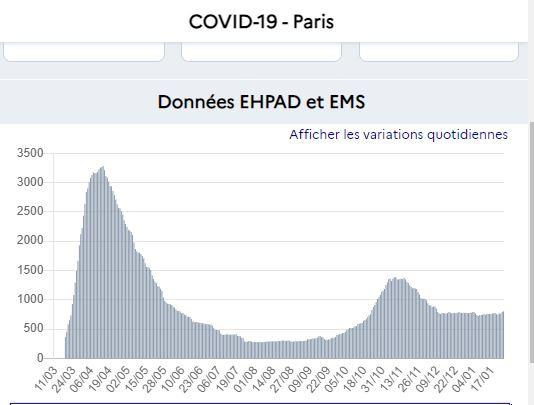 hospit Paris 25 1 21
