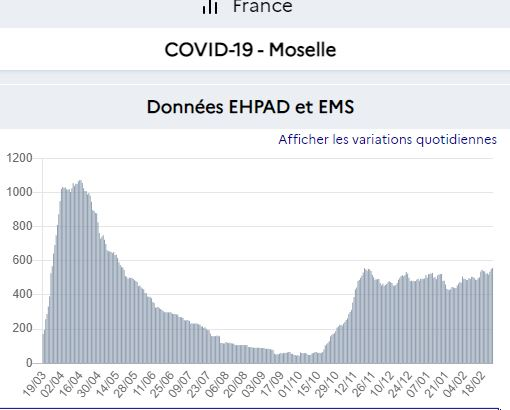 stock hospit moselle 25 2 21