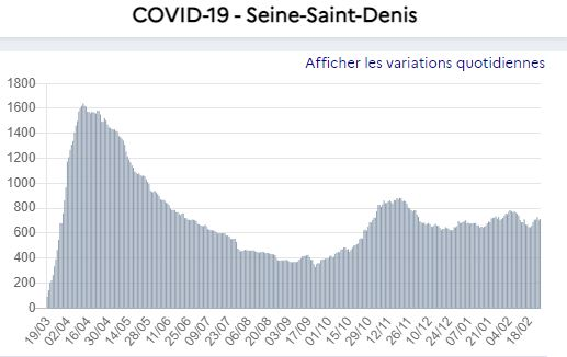 stock hospit seine saint denis 25 2 21