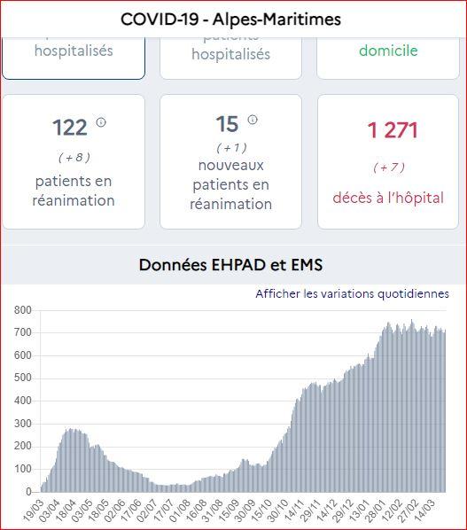 Nice hospit 26 3 21