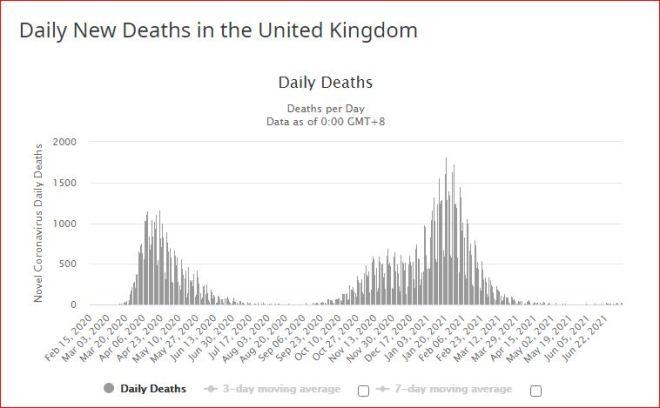 Dead UK