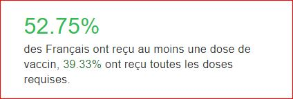 Pourcentage France Vaccin 10 7